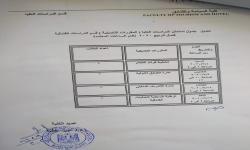 تعديل جدول الدراسات العليا للطالب الوافد المواد التكميلية قسم فنادق